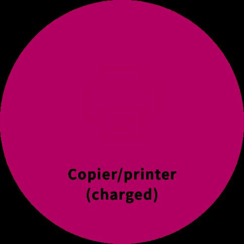 Copier/printer